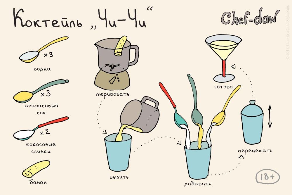 Алкогольные коктейли рецепт с пошагово в