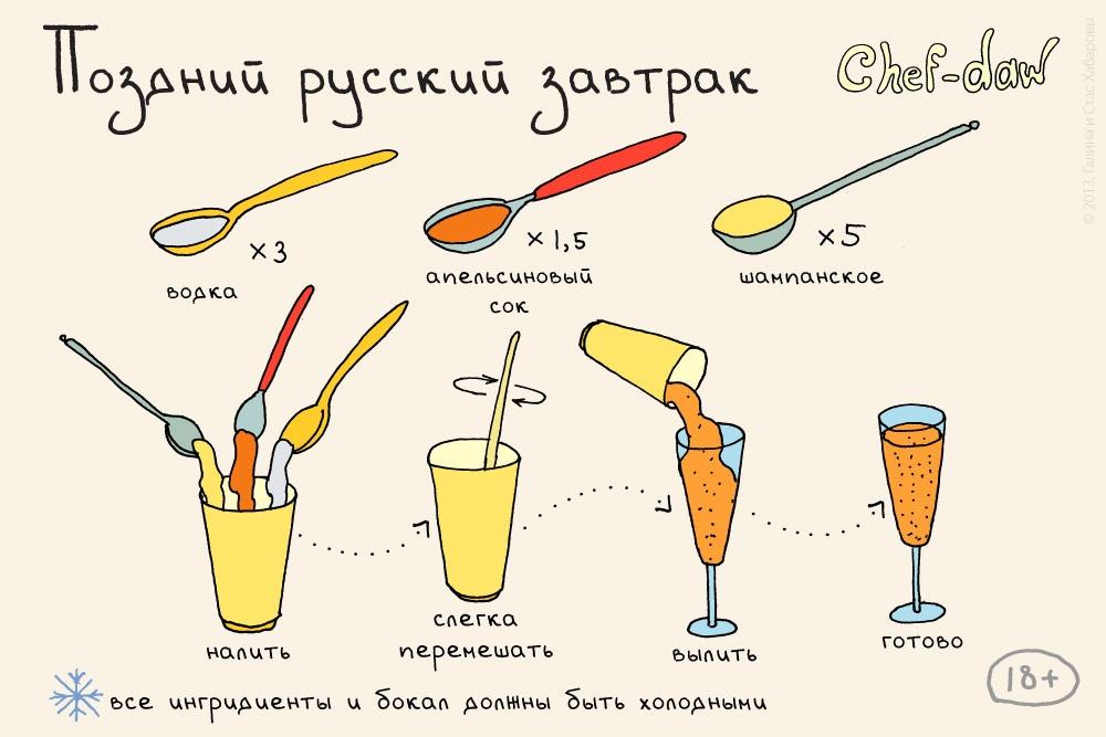Рецепты быстрых напитков в домашних условиях 91