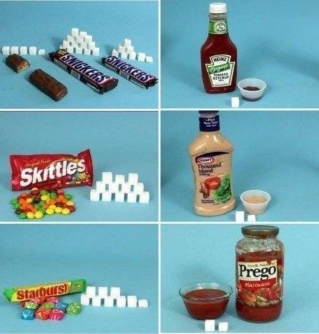 сахар в продуктах2