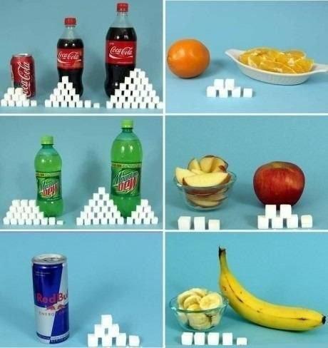 сахар в продуктах3