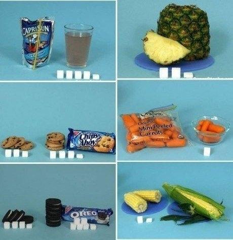 сахар в продуктах4