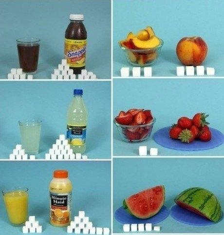 сахар в продуктах5
