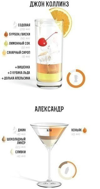 безалкогольные коктейли самые вкусные рецепты