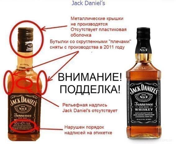 настоящий и подделанный алкоголь