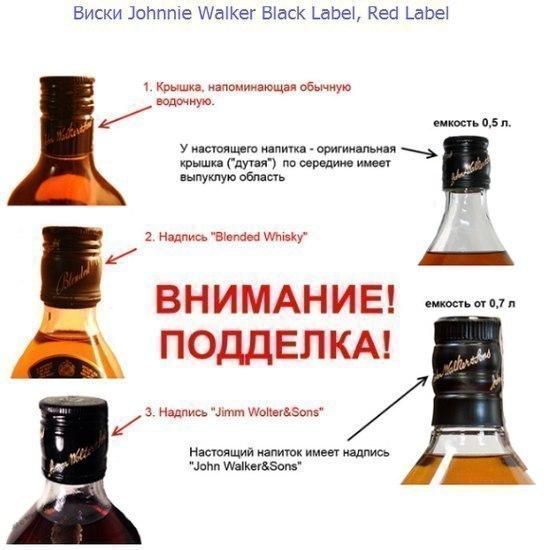 оригинальный алкоголь