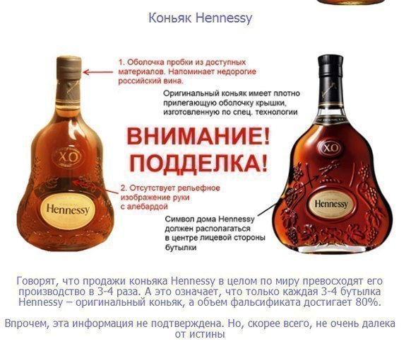 подделанный алкоголь