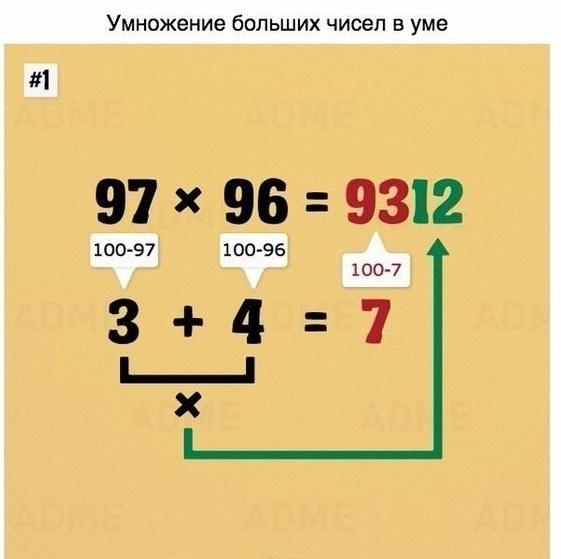 инетерсная математика