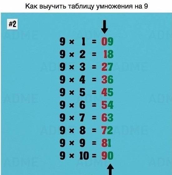 инетерсная математика2