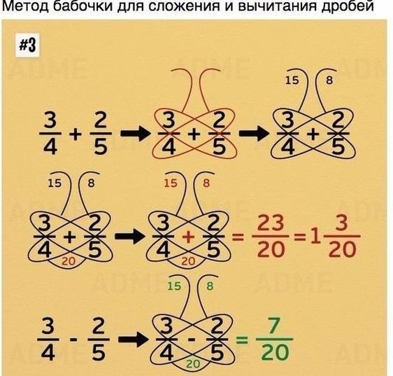инетерсная математика3