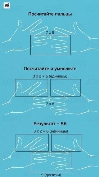 инетерсная математика6
