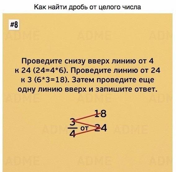 инетерсная математика8