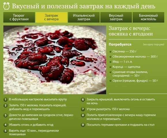 Диетические рецепты с пошагово