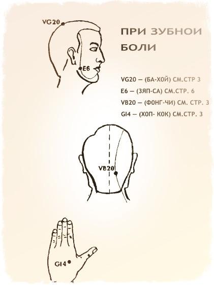инструкция к звездочке