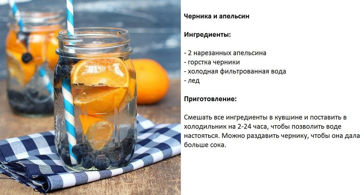 ягодные напитки