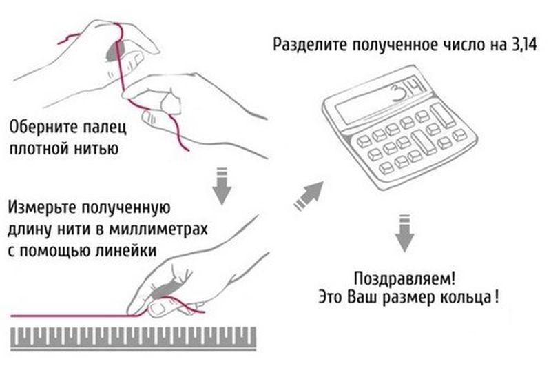 Как узнать размер пальца у девушки в домашних условиях 702