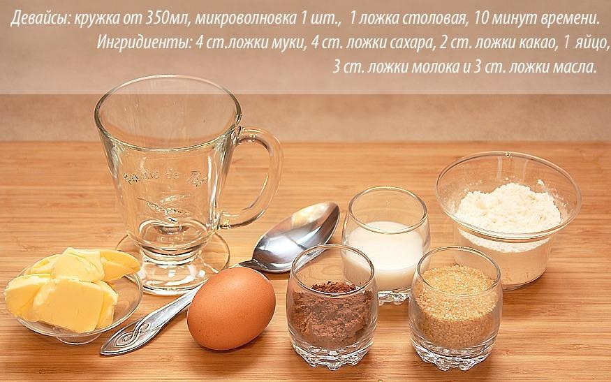 Как в стакане сделать кекс в