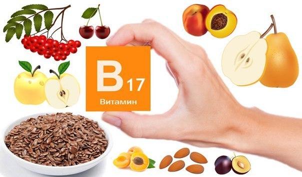 Картинки по запросу витамин который убивает рак