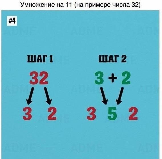 инетерсная математика4