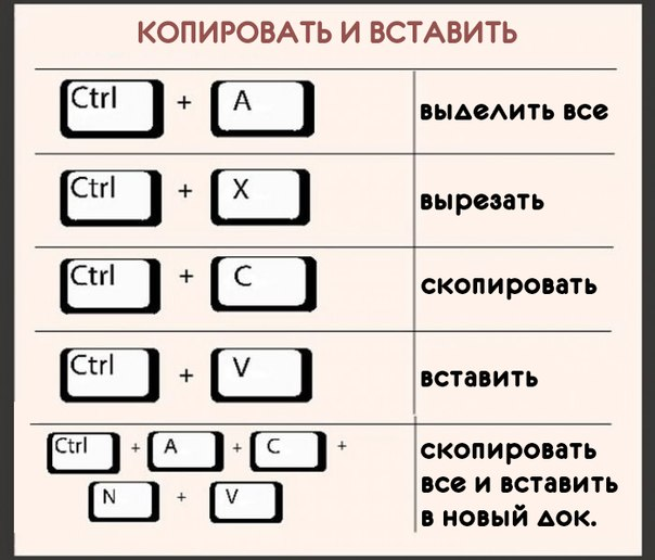 клавиши на ноутбуке