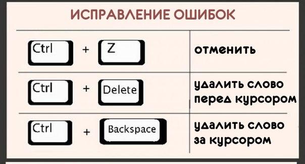комбинации на компьютере