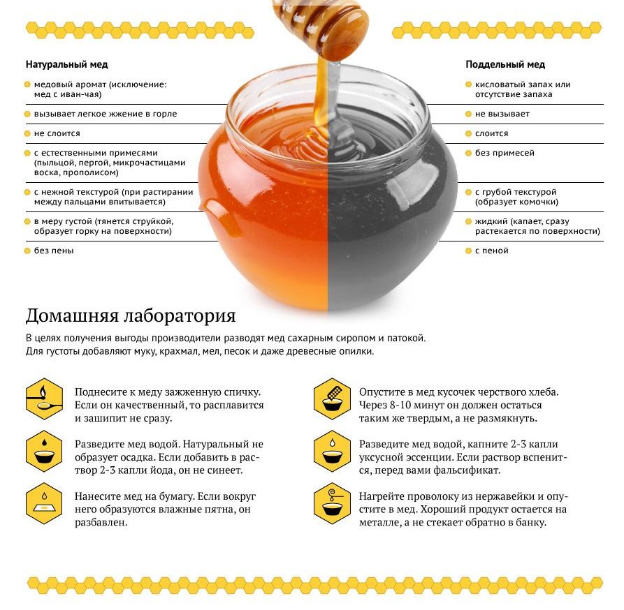 выбираем хороший мёд
